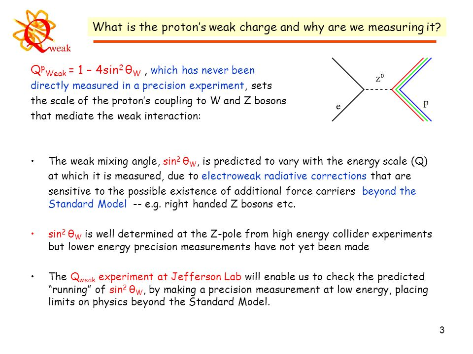 3 What is the proton's weak charge and why are we measuring it.