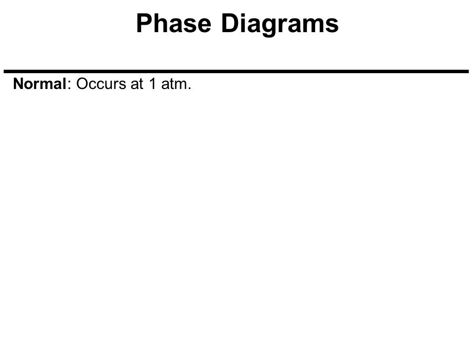 Copyright © 2008 Pearson Prentice Hall, Inc.Chapter 10/10 Phase Diagrams Normal: Occurs at 1 atm.