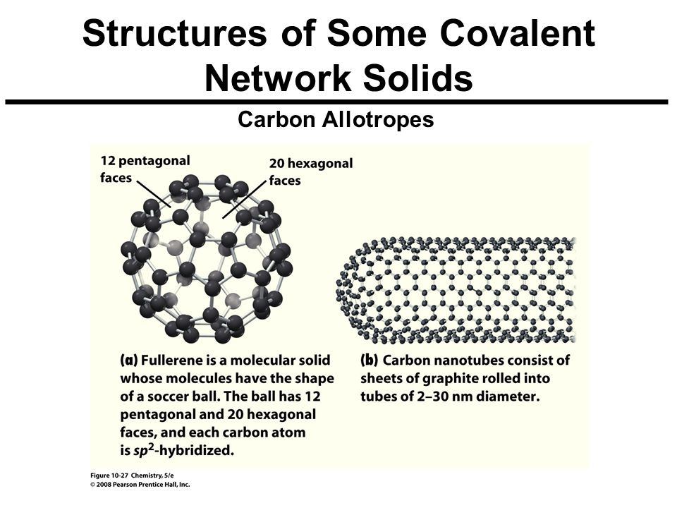 Structures of Some Covalent Network Solids Carbon Allotropes