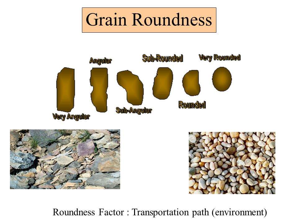 Grain Roundness Roundness Factor : Transportation path (environment)