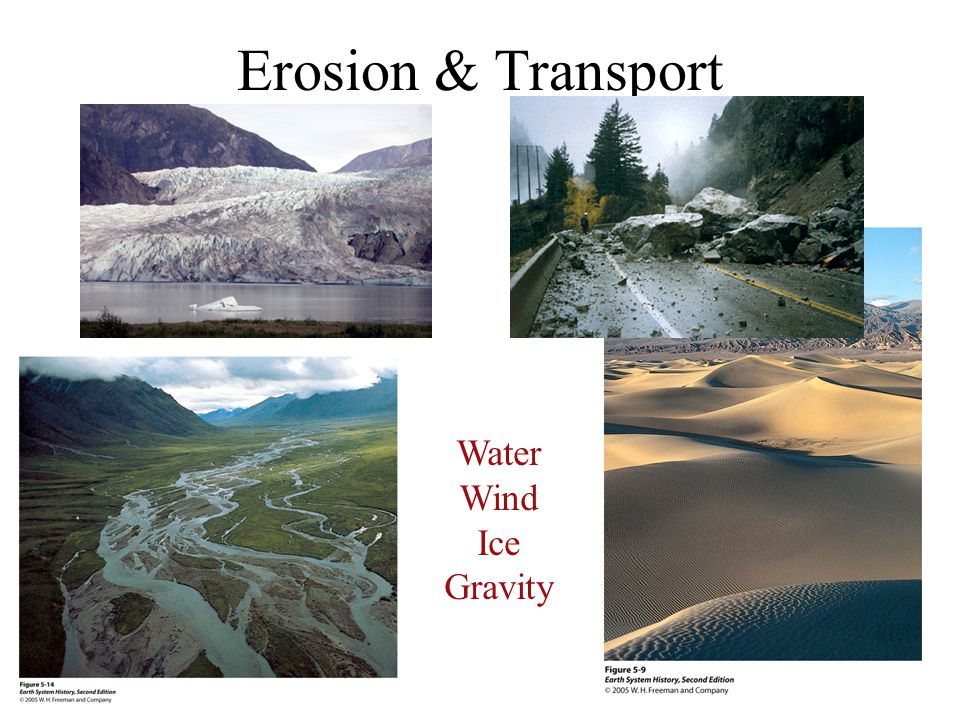 Erosion & Transport Water Wind Ice Gravity