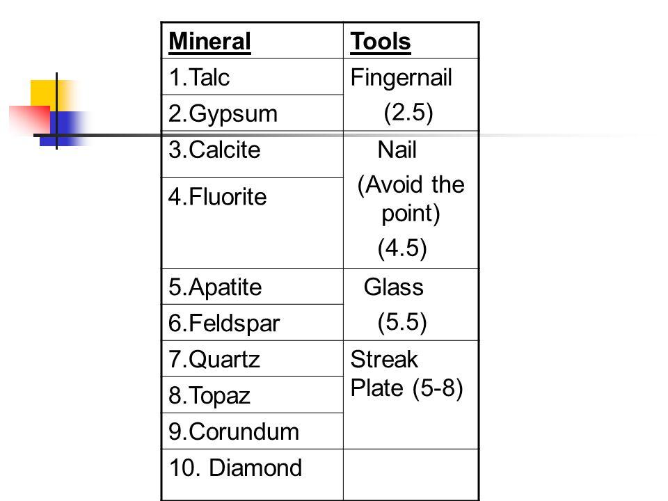 MineralTools 1.TalcFingernail (2.5) 2.Gypsum 3.Calcite Nail (Avoid the point) (4.5) 4.Fluorite 5.Apatite Glass (5.5) 6.Feldspar 7.QuartzStreak Plate (