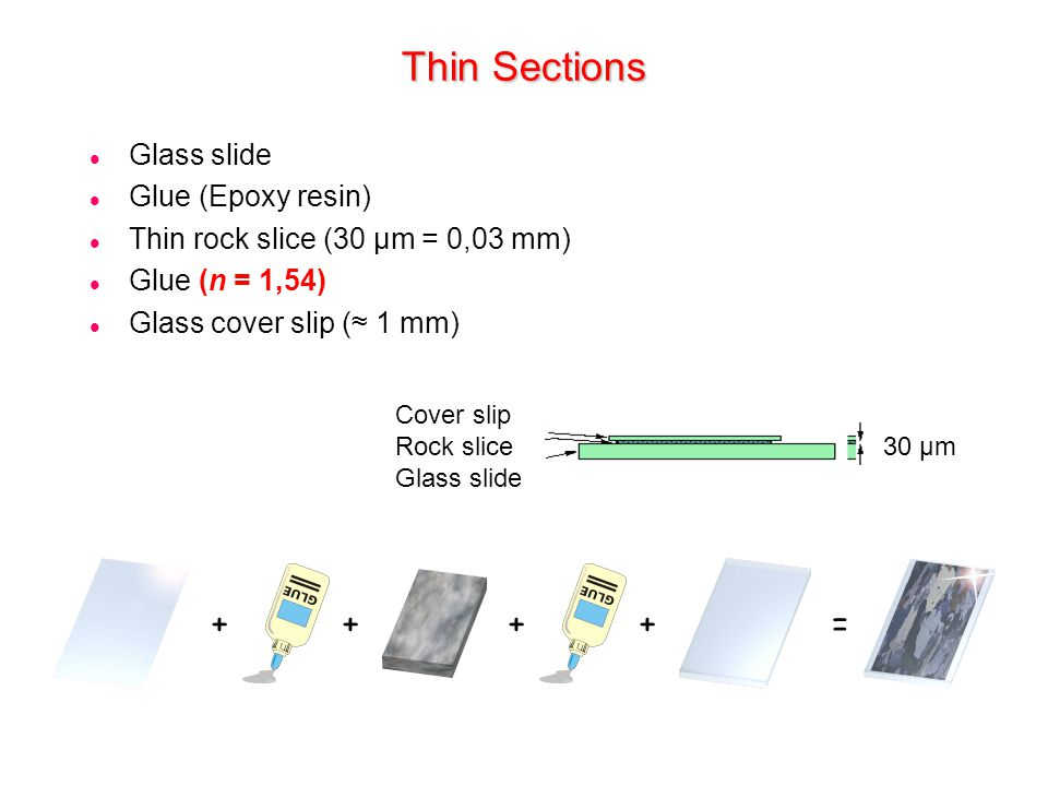 Thin Sections Glass slide Glue (Epoxy resin) Thin rock slice (30 µm = 0,03 mm) Glue (n = 1,54) Glass cover slip (≈ 1 mm) ++++= 30 µm Cover slip Rock slice Glass slide