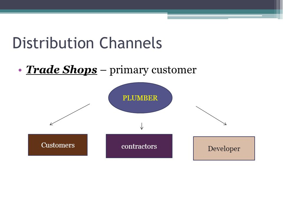 Distribution Channels Trade Shops – primary customer Developer PLUMBER contractors Customers