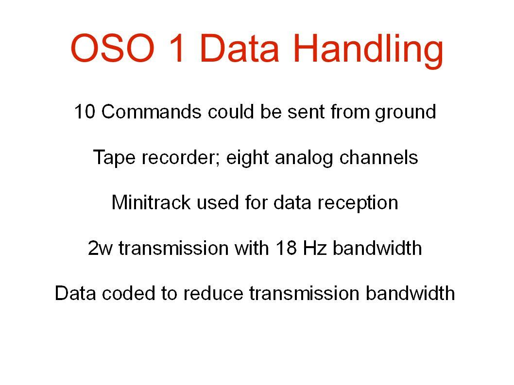 OSO 1 Data Handling