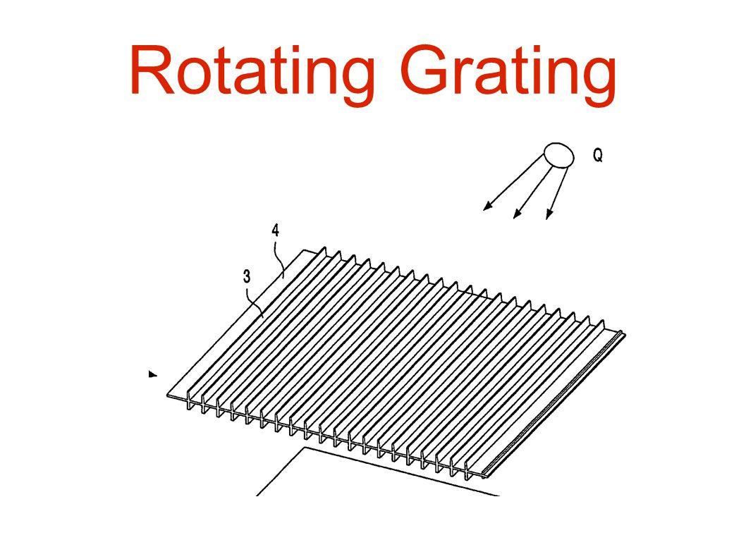 Rotating Grating