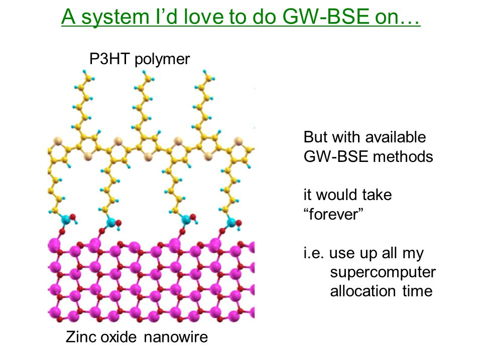 A system I'd love to do GW-BSE on… Zinc oxide nanowire P3HT polymer But with available GW-BSE methods it would take forever i.e.