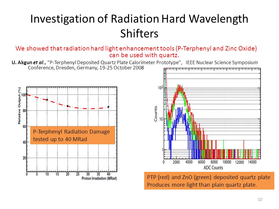 Investigation of Radiation Hard Wavelength Shifters We showed that radiation hard light enhancement tools (P-Terphenyl and Zinc Oxide) can be used with quartz.