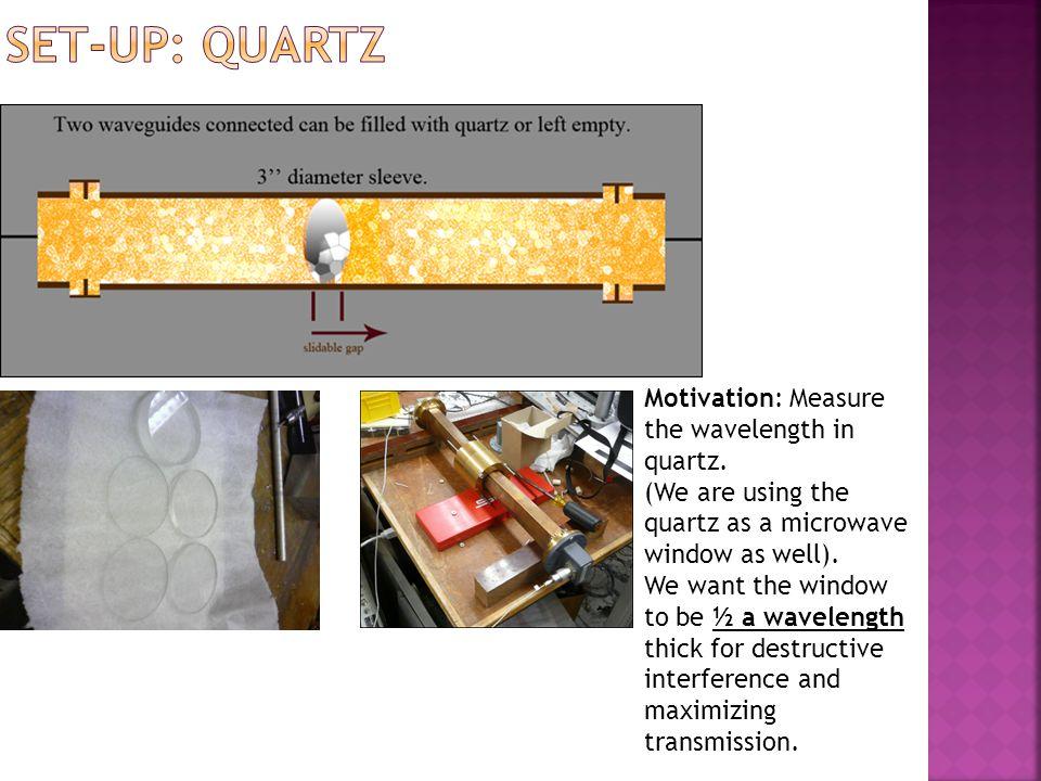 Motivation: Measure the wavelength in quartz.