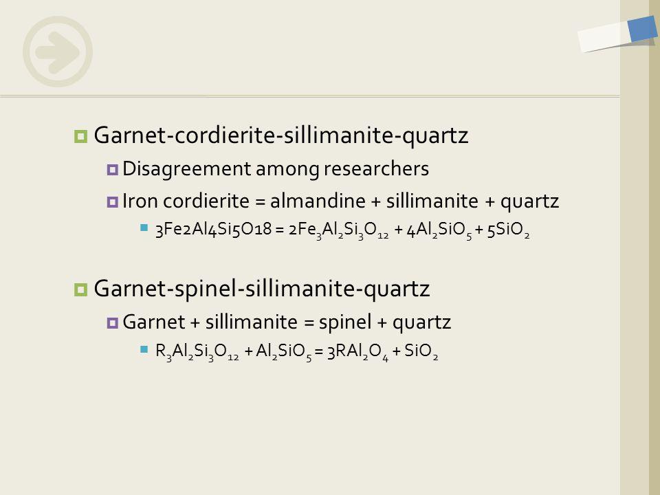  Garnet-cordierite-sillimanite-quartz  Disagreement among researchers  Iron cordierite = almandine + sillimanite + quartz  3Fe2Al4Si5O18 = 2Fe 3 Al 2 Si 3 O 12 + 4Al 2 SiO 5 + 5SiO 2  Garnet-spinel-sillimanite-quartz  Garnet + sillimanite = spinel + quartz  R 3 Al 2 Si 3 O 12 + Al 2 SiO 5 = 3RAl 2 O 4 + SiO 2
