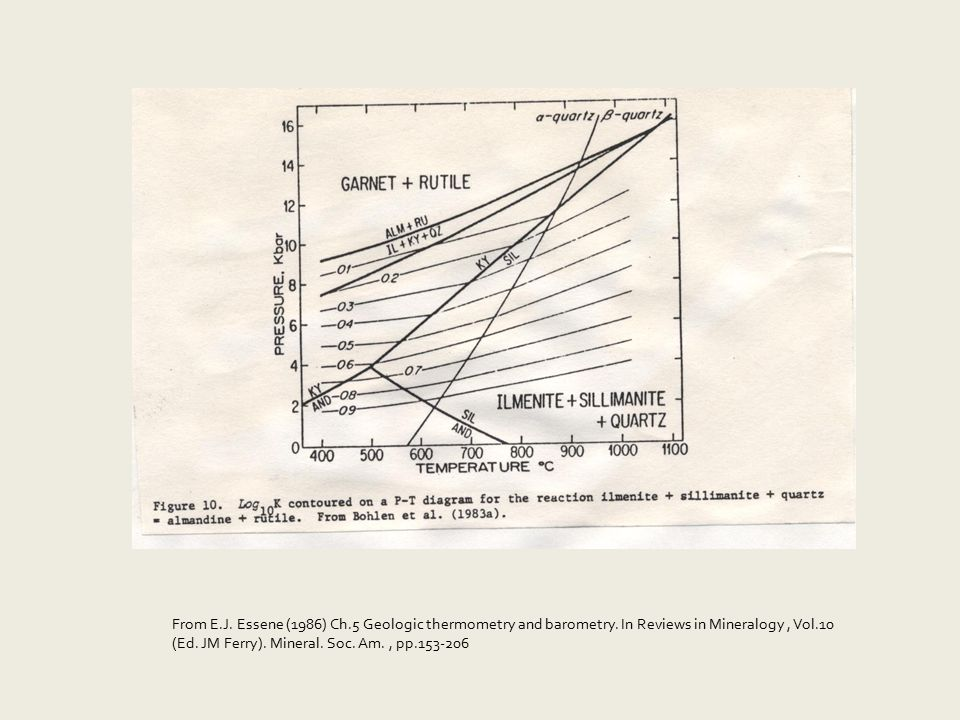 From E.J. Essene (1986) Ch.5 Geologic thermometry and barometry. In Reviews in Mineralogy, Vol.10 (Ed. JM Ferry). Mineral. Soc. Am., pp.153-206