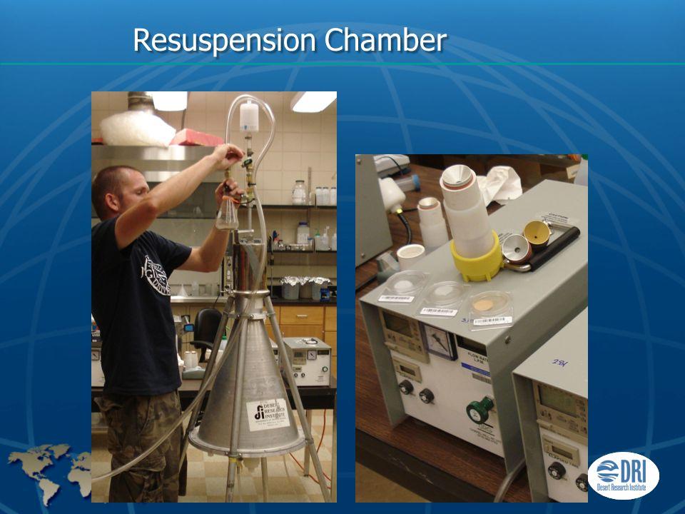 Resuspension Chamber