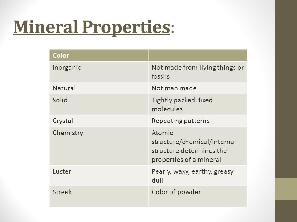 Mineral Properties: Color InorganicNot made from living things or fossils NaturalNot man made SolidTightly packed, fixed molecules CrystalRepeating patterns ChemistryAtomic structure/chemical/internal structure determines the properties of a mineral LusterPearly, waxy, earthy, greasy dull StreakColor of powder