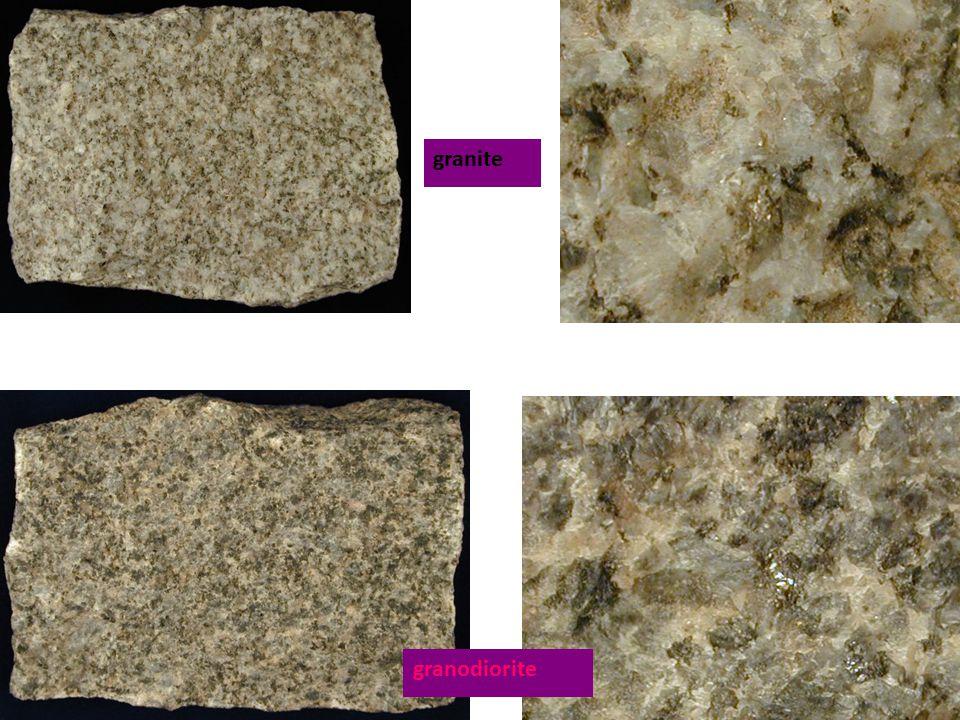 Classification of Phaneritic Igneous Rocks Figure 2-2.