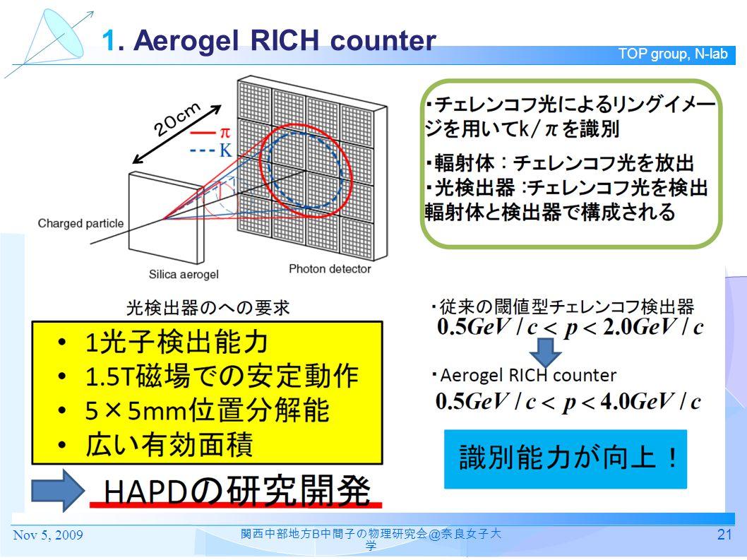 TOP group, N-lab 1. Aerogel RICH counter 21 関西中部地方 B 中間子の物理研究会 @ 奈良女子大 学 Nov 5, 2009