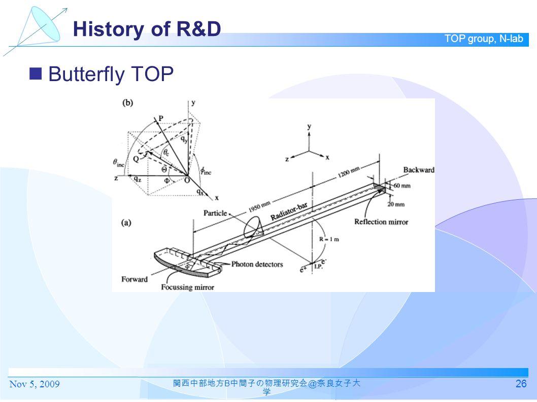 TOP group, N-lab History of R&D Butterfly TOP 26 関西中部地方 B 中間子の物理研究会 @ 奈良女子大 学 Nov 5, 2009