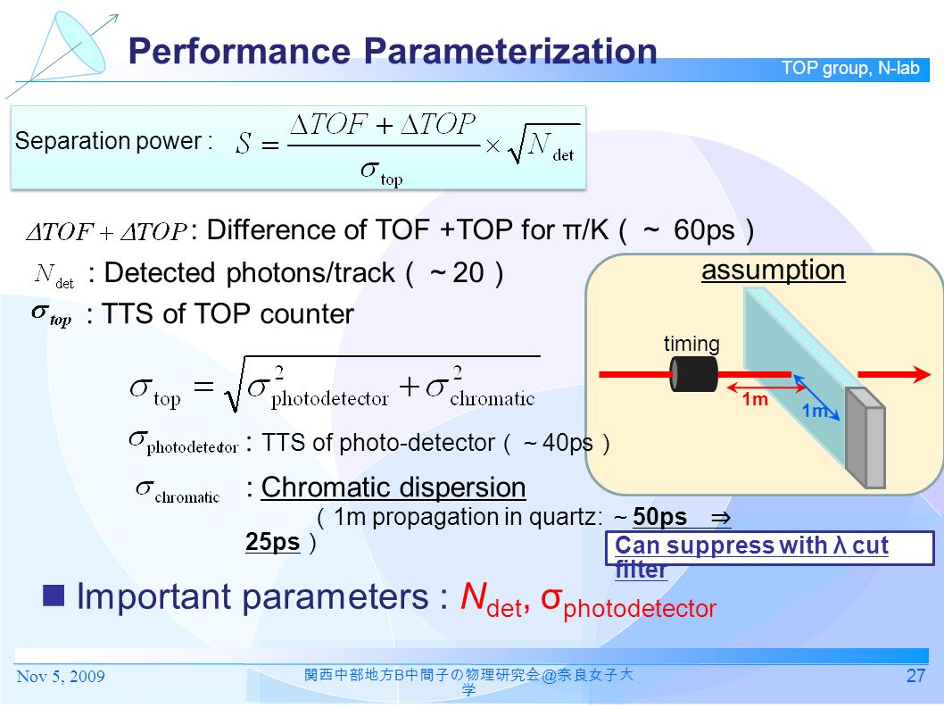 TOP group, N-lab timing 1m assumption Performance Parameterization Important parameters : N det, σ photodetector 27 関西中部地方 B 中間子の物理研究会 @ 奈良女子大 学 : Difference of TOF +TOP for π/K (~ 60ps ) : TTS of TOP counter : Detected photons/track (~ 20 ) : TTS of photo-detector (~ 40ps ) : Chromatic dispersion ( 1m propagation in quartz: ~ 50ps ⇒ 25ps ) Can suppress with λ cut filter Separation power : Nov 5, 2009