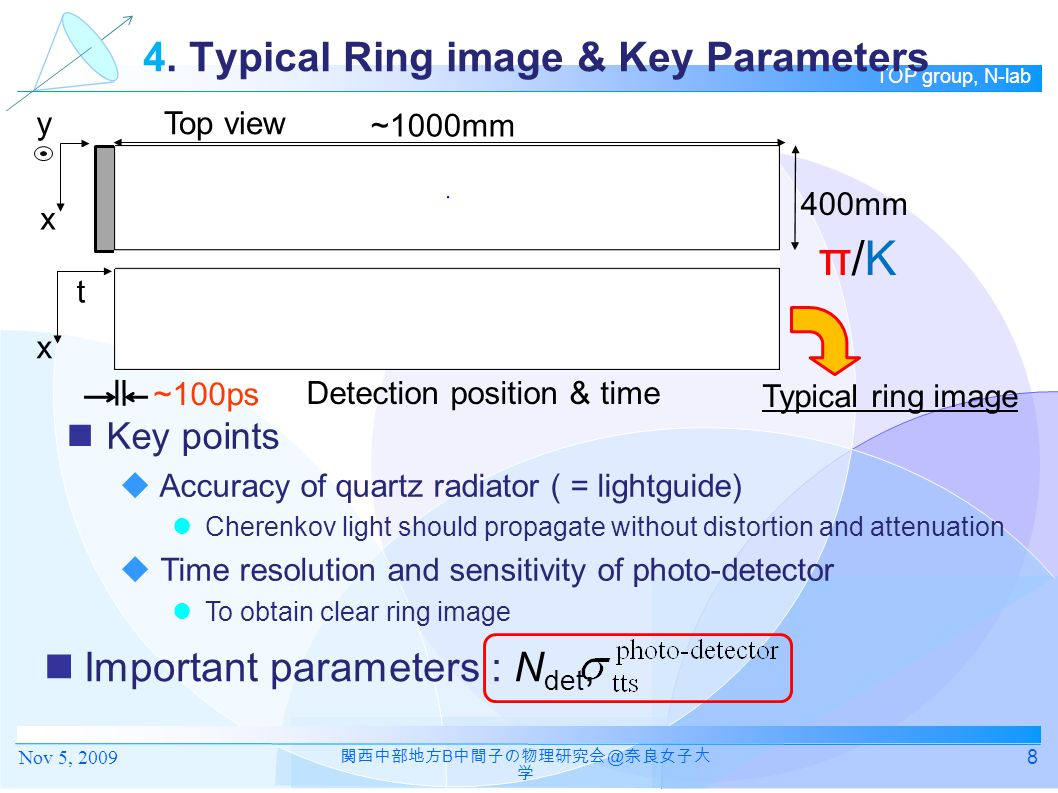 TOP group, N-lab Key points  Accuracy of quartz radiator ( = lightguide) Cherenkov light should propagate without distortion and attenuation  Time resolution and sensitivity of photo-detector To obtain clear ring image 4.