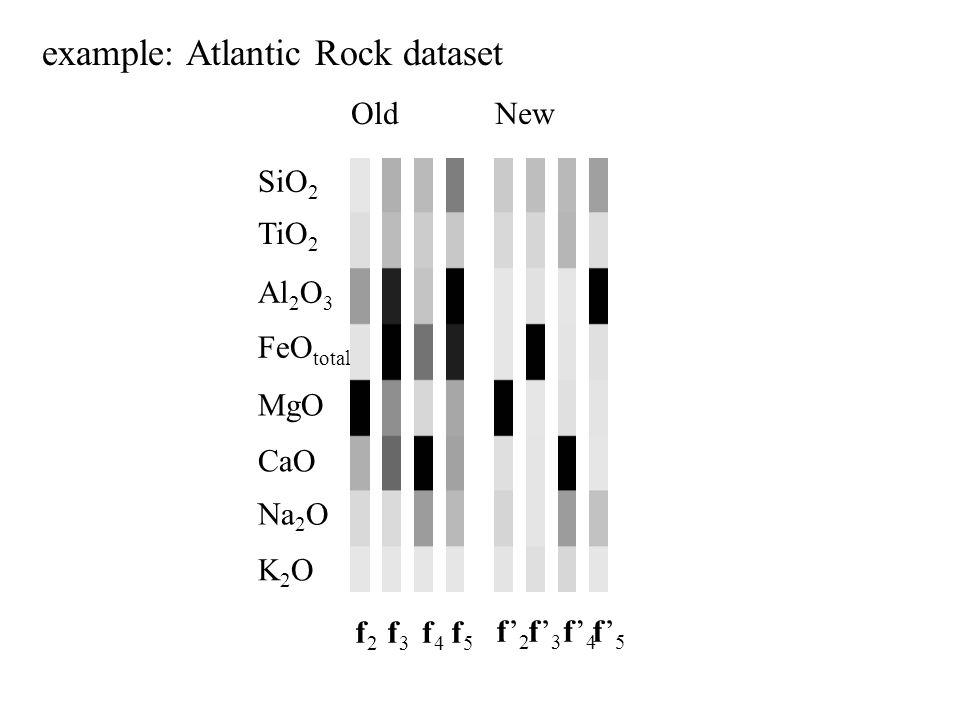 OldNew f5f5 f2f2 f3f3 f4f4 f'5f'5 f'2f'2 f'3f'3 f'4f'4 SiO 2 TiO 2 Al 2 O 3 FeO total MgO CaO Na 2 O K2OK2O example: Atlantic Rock dataset