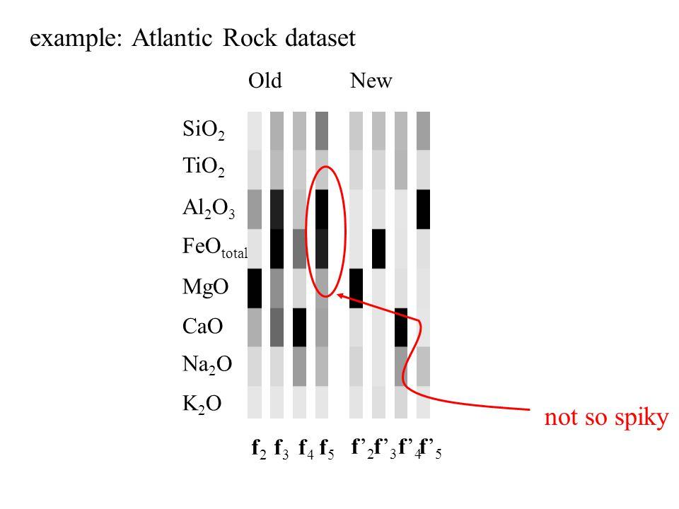 OldNew f5f5 f2f2 f3f3 f4f4 f'5f'5 f'2f'2 f'3f'3 f'4f'4 SiO 2 TiO 2 Al 2 O 3 FeO total MgO CaO Na 2 O K2OK2O example: Atlantic Rock dataset not so spiky
