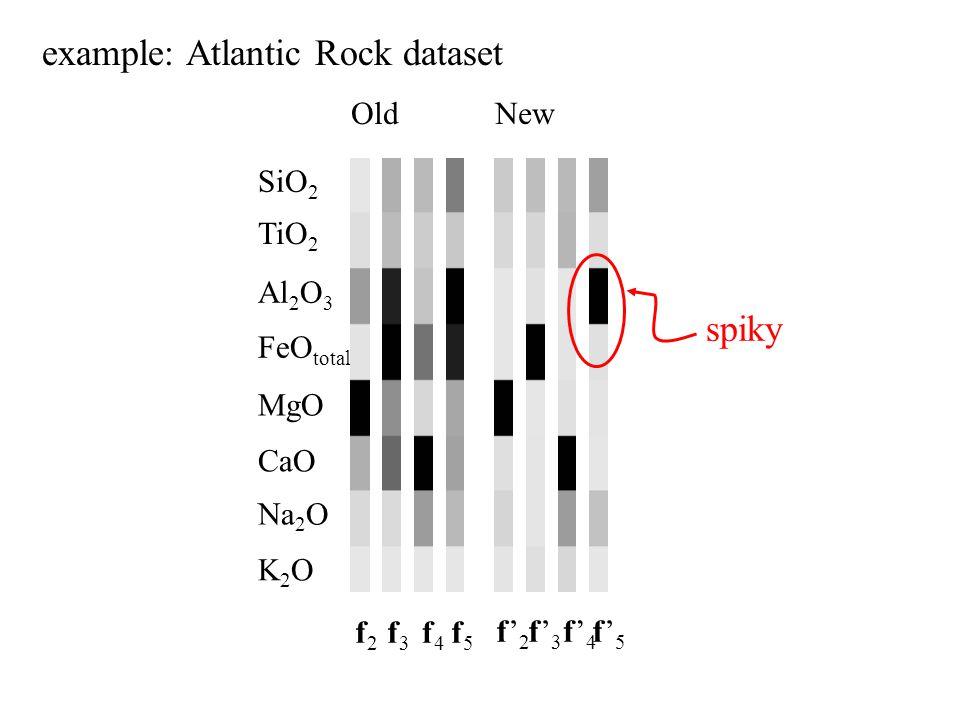 OldNew f5f5 f2f2 f3f3 f4f4 f'5f'5 f'2f'2 f'3f'3 f'4f'4 SiO 2 TiO 2 Al 2 O 3 FeO total MgO CaO Na 2 O K2OK2O example: Atlantic Rock dataset spiky