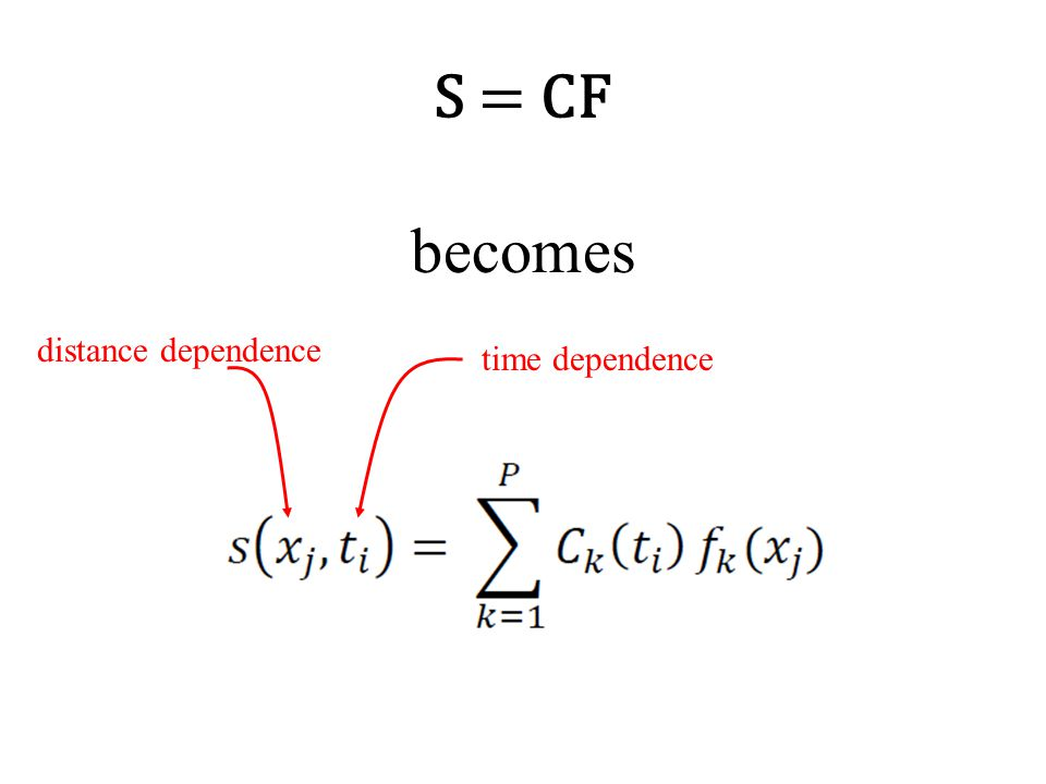 distance dependence time dependence
