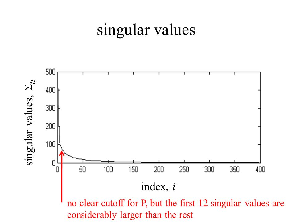 singular values,  ii index, i singular values no clear cutoff for P, but the first 12 singular values are considerably larger than the rest