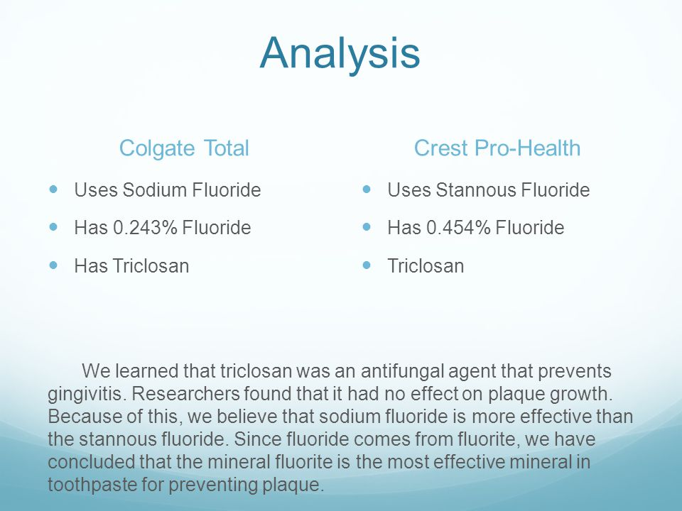 Analysis Colgate Total Uses Sodium Fluoride Has 0.243% Fluoride Has Triclosan Crest Pro-Health Uses Stannous Fluoride Has 0.454% Fluoride Triclosan We learned that triclosan was an antifungal agent that prevents gingivitis.