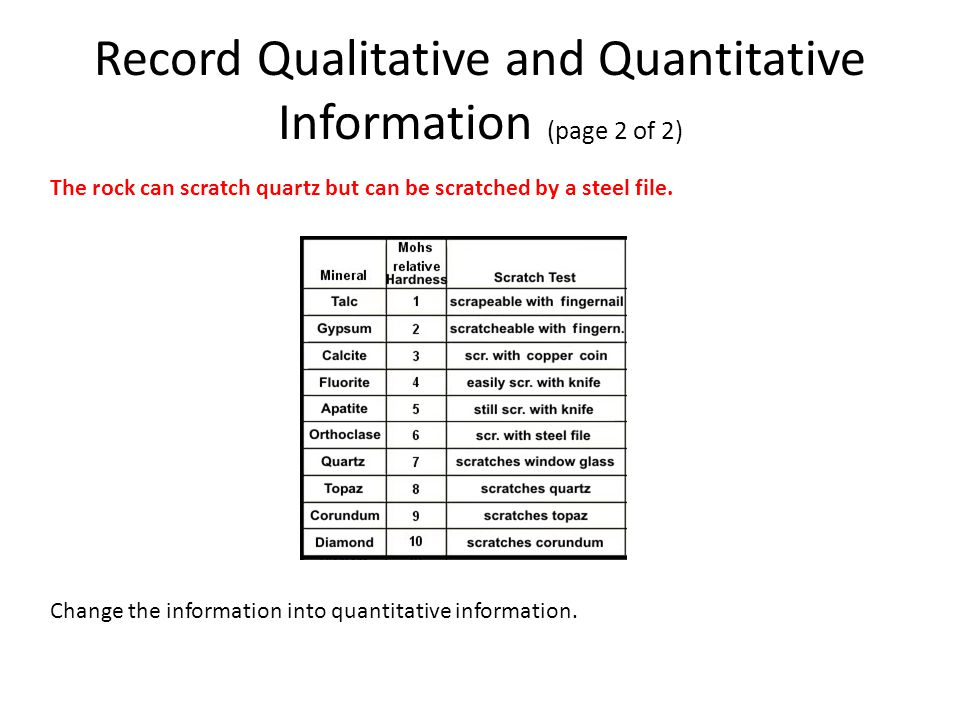 Record Qualitative and Quantitative Information (page 2 of 2) The rock can scratch quartz but can be scratched by a steel file.