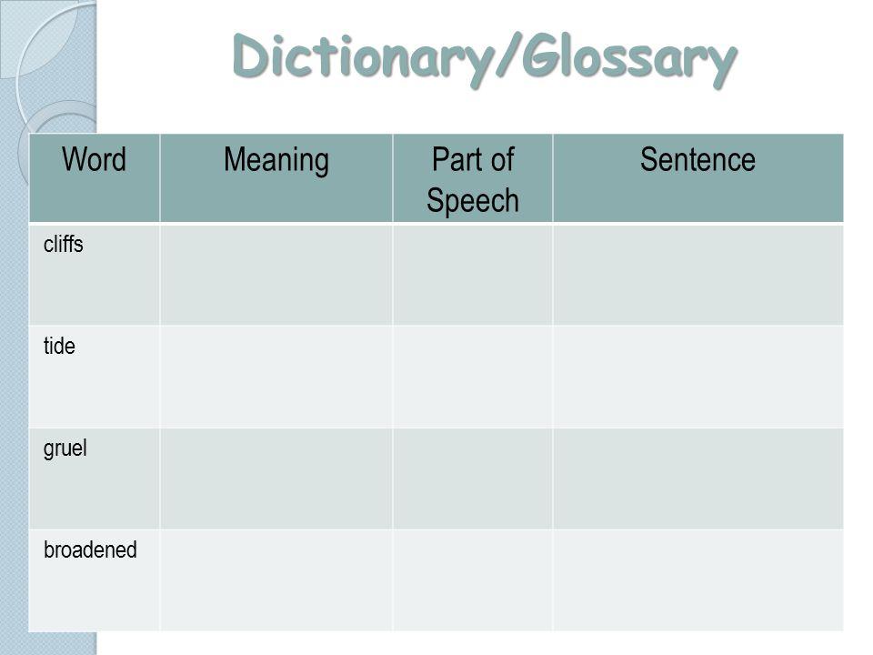 Dictionary/Glossary WordMeaningPart of Speech Sentence cliffs tide gruel broadened