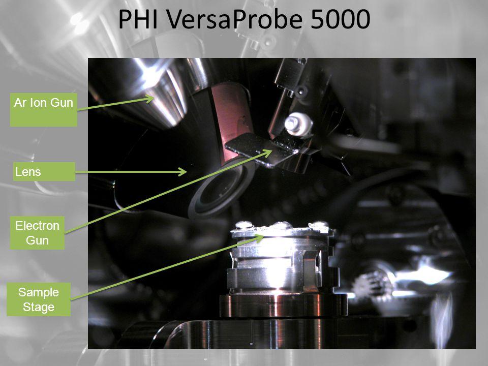 PHI VersaProbe 5000 Ar Ion Gun Lens Electron Gun Sample Stage