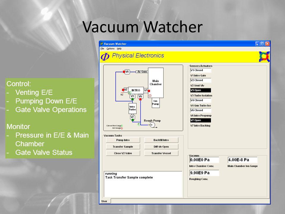 Vacuum Watcher Control: -Venting E/E -Pumping Down E/E -Gate Valve Operations Monitor -Pressure in E/E & Main Chamber -Gate Valve Status