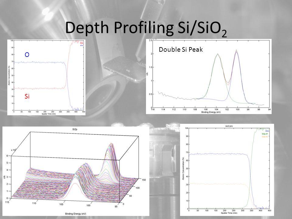 Depth Profiling Si/SiO 2 Si O Double Si Peak