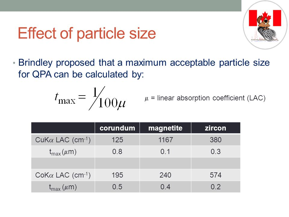 Effect of particle size Brindley proposed that a maximum acceptable particle size for QPA can be calculated by:  = linear absorption coefficient (LAC) corundummagnetitezircon CuK  LAC (cm -1 ) 1251167380 t max (  m) 0.80.10.3 CoK  LAC (cm -1 ) 195240574 t max (  m) 0.50.40.2