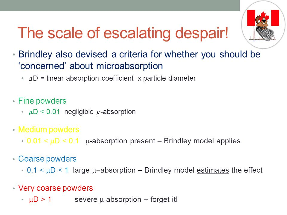 The scale of escalating despair.