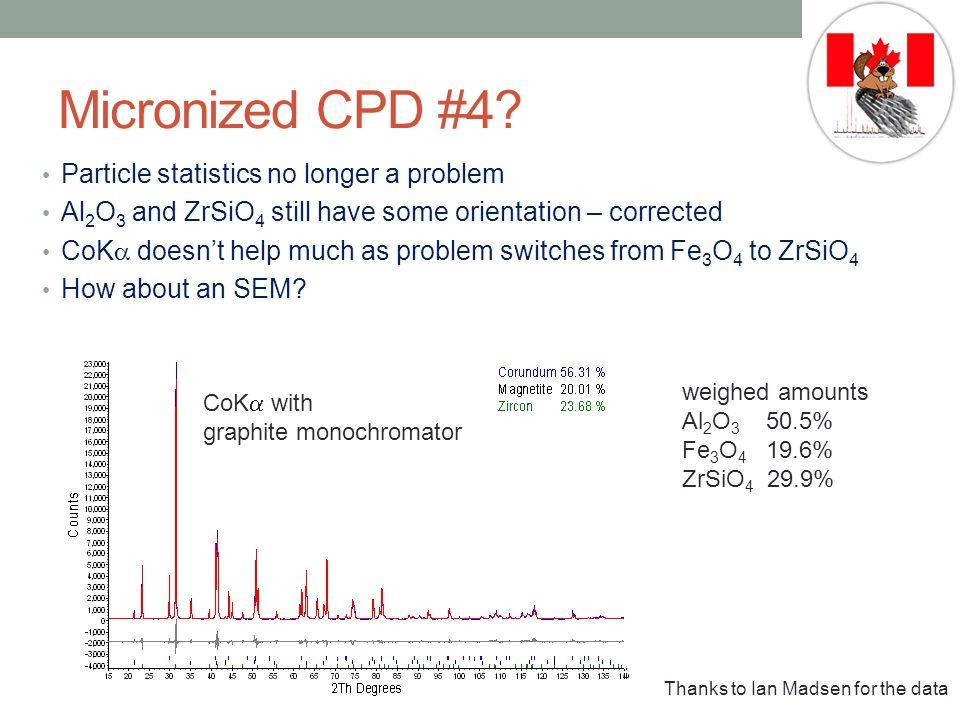 CuK  with graphite monochromator Micronized CPD #4.