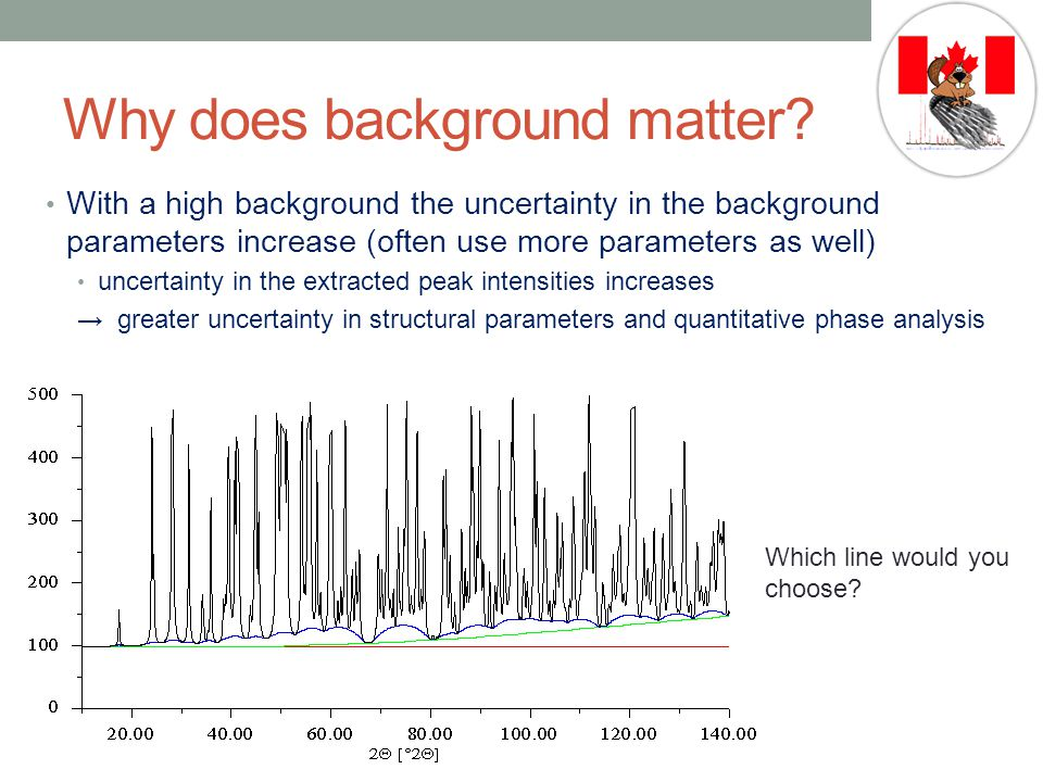 Why does background matter.