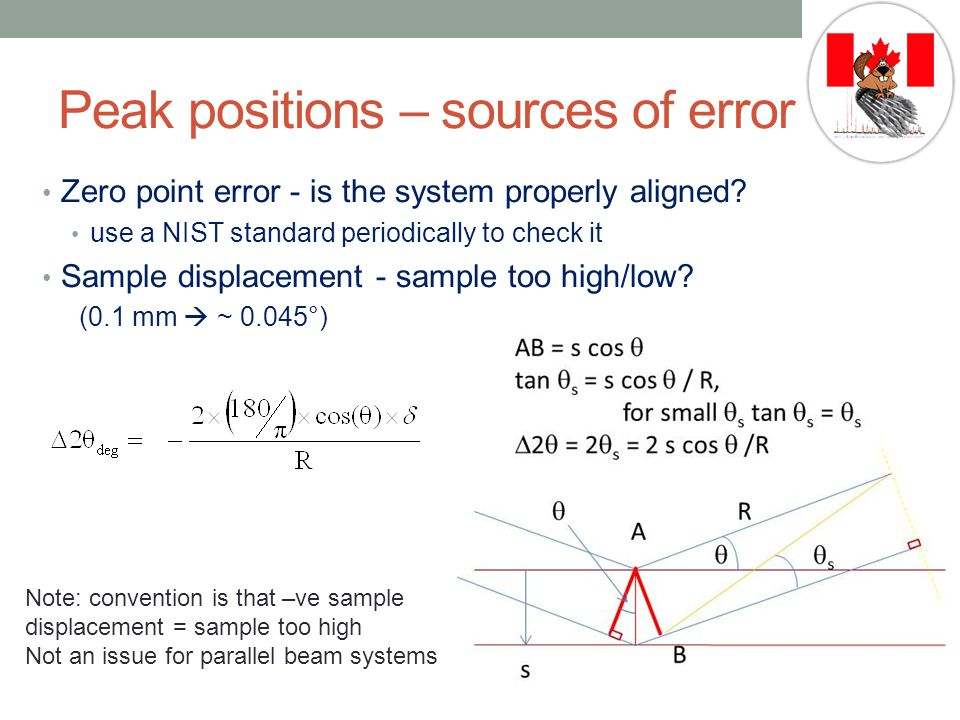 Peak positions – sources of error Zero point error - is the system properly aligned.