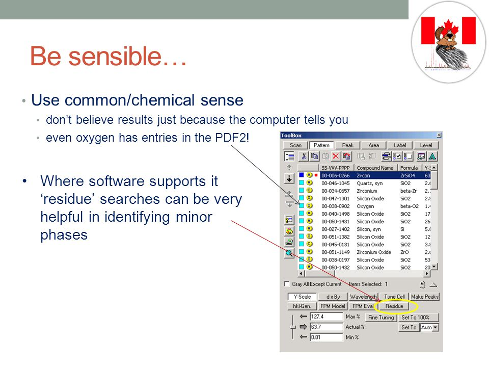 Be sensible… Use common/chemical sense don't believe results just because the computer tells you even oxygen has entries in the PDF2.