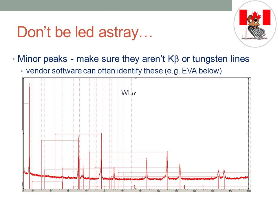 Don't be led astray… Minor peaks - make sure they aren't K  or tungsten lines vendor software can often identify these (e.g.