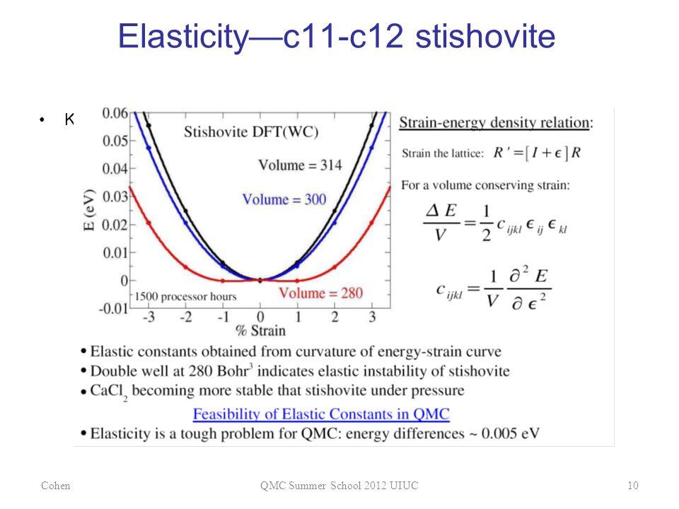 Elasticity—c11-c12 stishovite K.Driver, Ohio State CohenQMC Summer School 2012 UIUC10