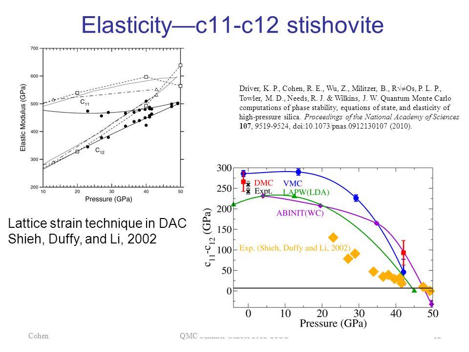 Elasticity—c11-c12 stishovite CohenQMC Summer School 2012 UIUC12 Lattice strain technique in DAC Shieh, Duffy, and Li, 2002 Driver, K. P., Cohen, R. E