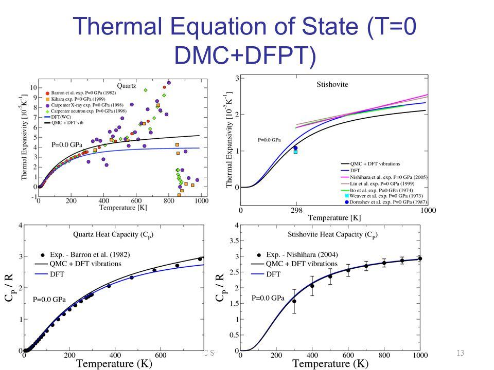 Thermal Equation of State (T=0 DMC+DFPT) CohenQMC Summer School 2012 UIUC13