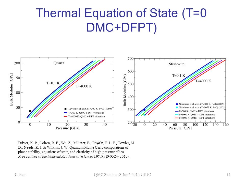 Thermal Equation of State (T=0 DMC+DFPT) CohenQMC Summer School 2012 UIUC14 Driver, K.
