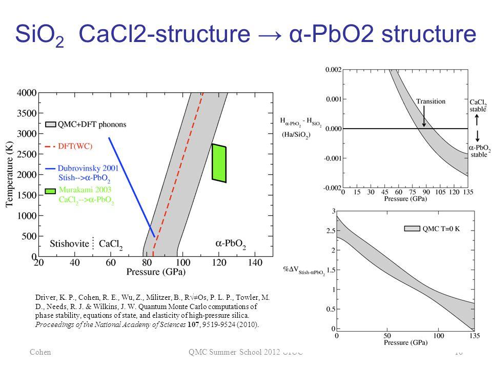 SiO 2 CaCl2-structure → α-PbO2 structure CohenQMC Summer School 2012 UIUC16 (bohr 3 /mol) Driver, K. P., Cohen, R. E., Wu, Z., Militzer, B., R√≠Os, P.