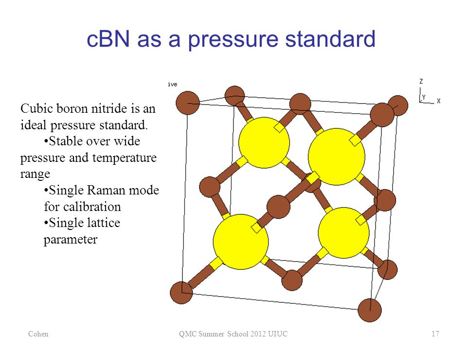 cBN as a pressure standard CohenQMC Summer School 2012 UIUC17 Cubic boron nitride is an ideal pressure standard. Stable over wide pressure and tempera