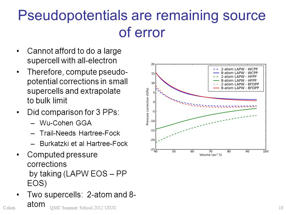 Pseudopotentials are remaining source of error Cannot afford to do a large supercell with all-electron Therefore, compute pseudo- potential corrections in small supercells and extrapolate to bulk limit Did comparison for 3 PPs: –Wu-Cohen GGA –Trail-Needs Hartree-Fock –Burkatzki et al Hartree-Fock Computed pressure corrections by taking (LAPW EOS – PP EOS)‏ Two supercells: 2-atom and 8- atom Cohen18QMC Summer School 2012 UIUC