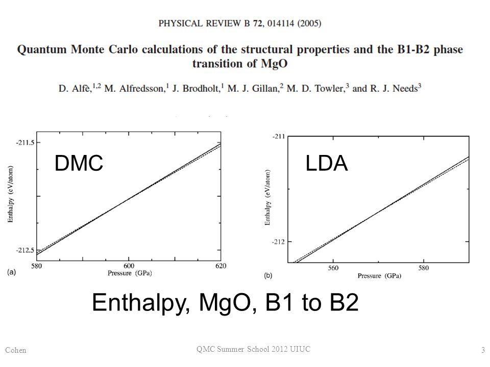 Cohen QMC Summer School 2012 UIUC 3 DMC LDA Enthalpy, MgO, B1 to B2