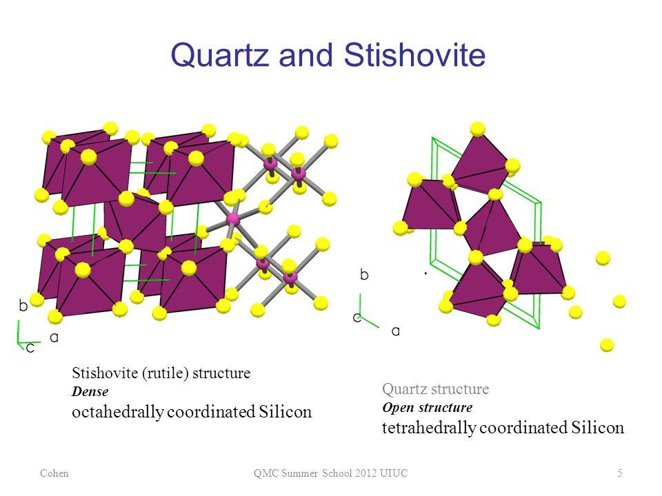 Quartz and Stishovite CohenQMC Summer School 2012 UIUC5 Stishovite (rutile) structure Dense octahedrally coordinated Silicon Quartz structure Open str