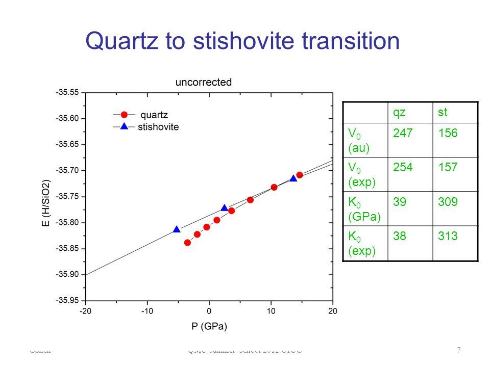 Quartz to stishovite transition CohenQMC Summer School 2012 UIUC7 qzst V 0 (au) 247156 V 0 (exp) 254157 K 0 (GPa) 39309 K 0 (exp) 38313